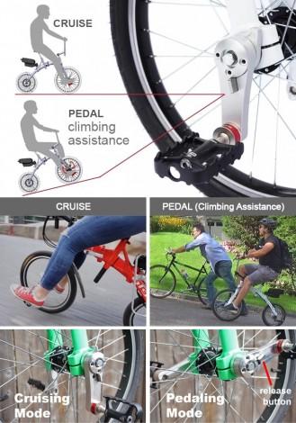 ea1196dcfe 足を揃えて安定感が増す「クルージングモード」と、自転車を漕ぐ「ペダリングモード」の切り替えられます。